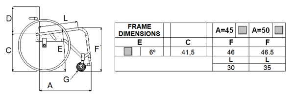 GTM Kid Dimensions