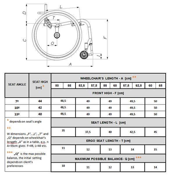 GTM Mustang Dimensions